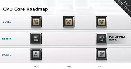 Intel2021